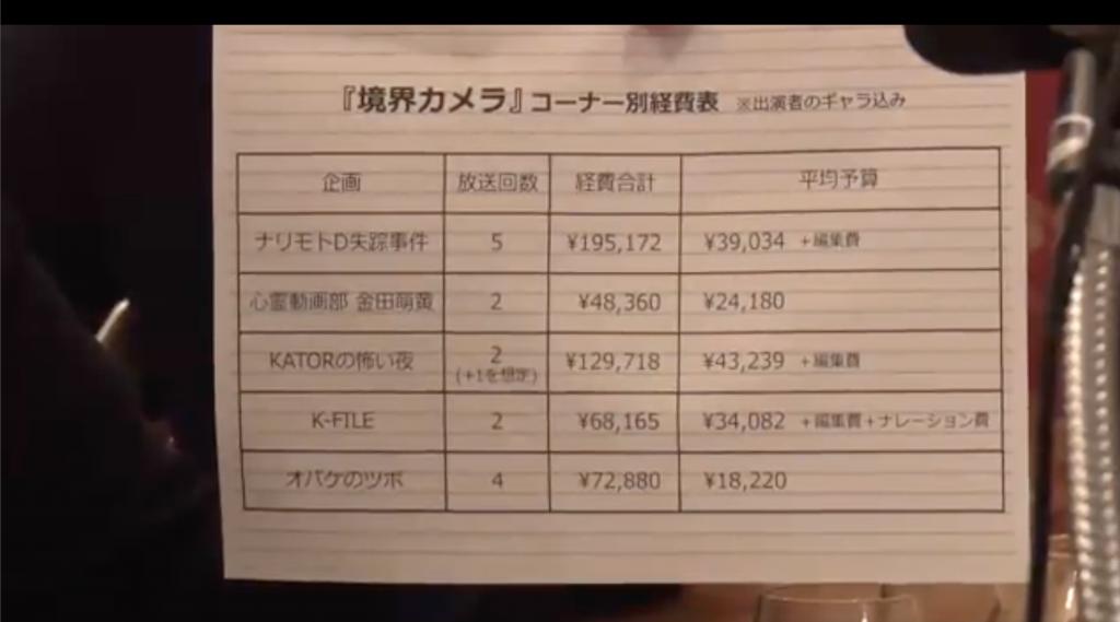 コーナー予算表